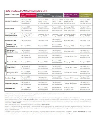 medical plan comparison chart template