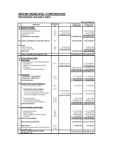 municipal corporation balance sheet