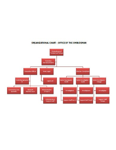 office organizational chart in doc
