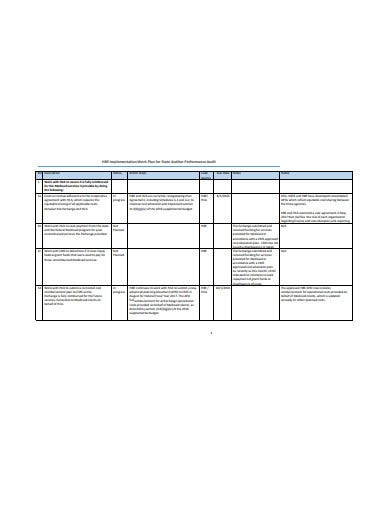 performance work plan template