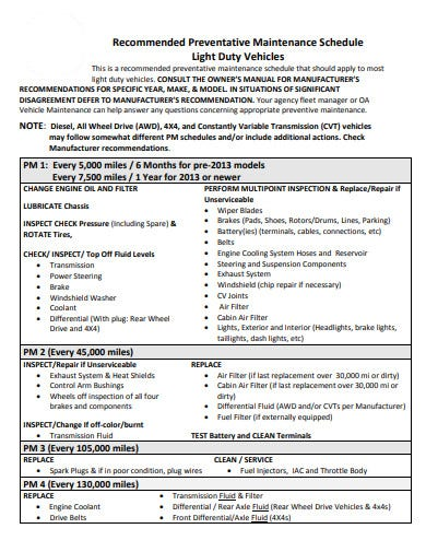 preventive maintenance schedule sample