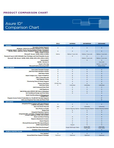 product comparison chart template1
