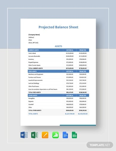 projected balance sheet template