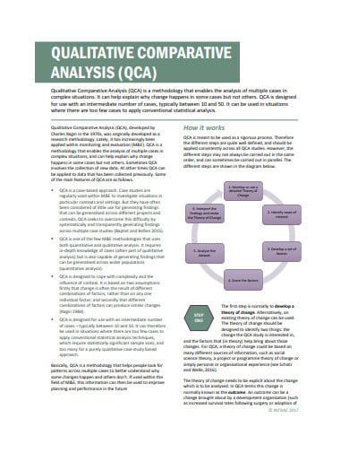 qualitative comparative analysis template