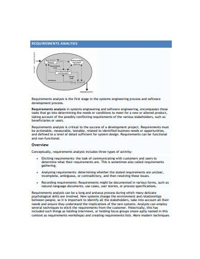 requirements analysis example