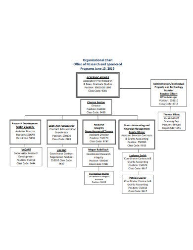 research-office-organizational-chart