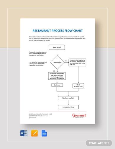 restaurant-process-flow-chart-template