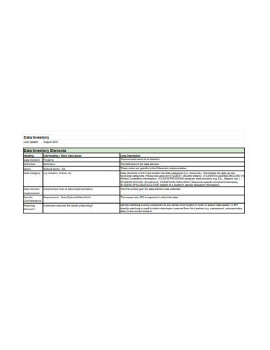 sample data inventory template