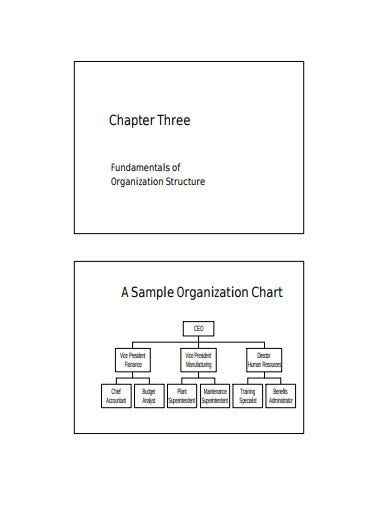 sample-marketing-organizational-chart-template
