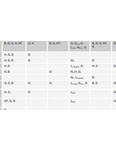 sample swot analysis report template