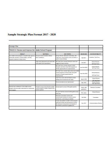 sample strategic plan format