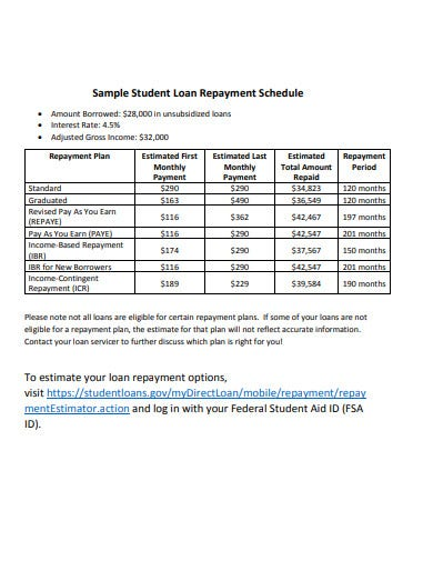 sample student loan repayment schedule templates