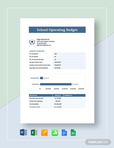 school operating budget template