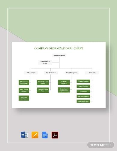 simple company organizational chart template