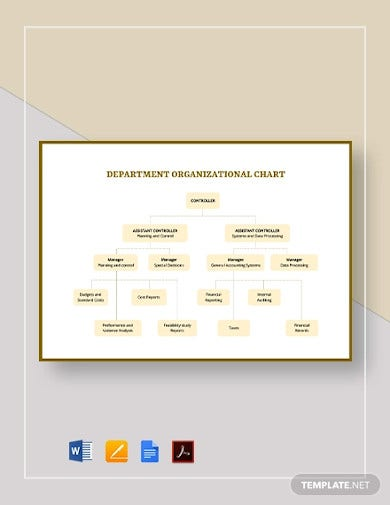 simple department organizational chart template