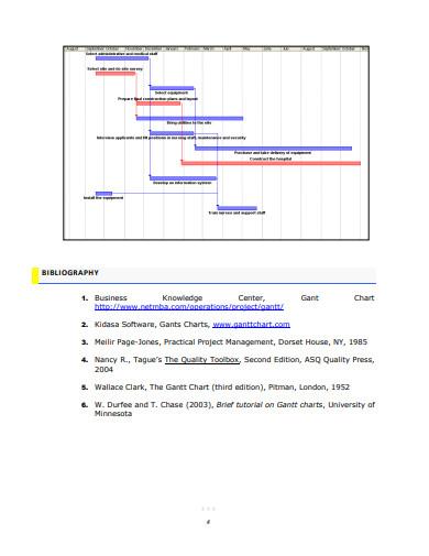 simple-gantt-chart