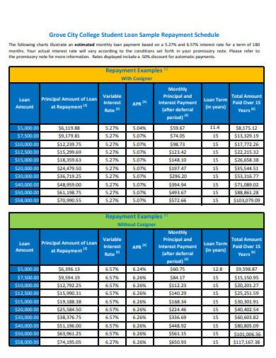 student loan sample repayment schedule templates