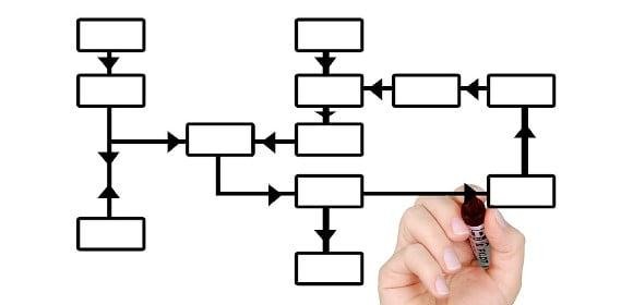 technologyorganizationchartsample