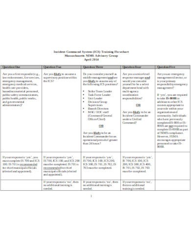 training-flow-chart-template-in-doc