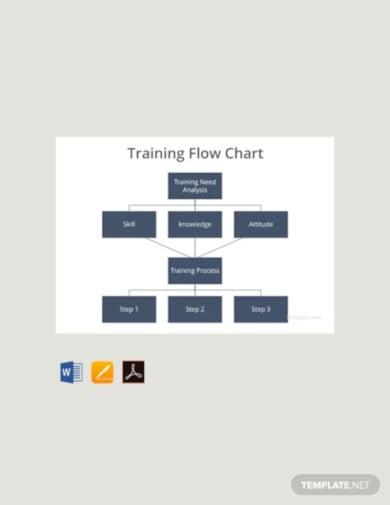 training-flow-chart-template