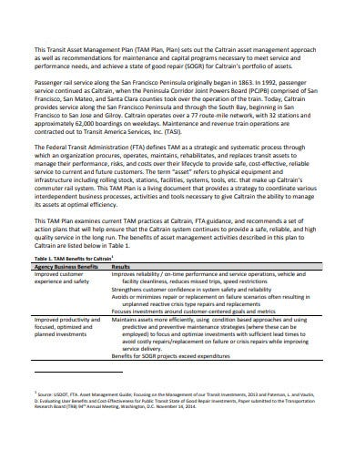 transit asset management plan