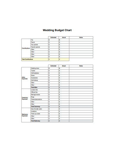 wedding budget chart template