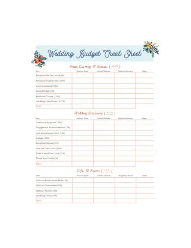 wedding budget cheat sheet template