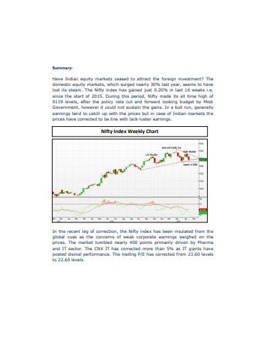 weekly chart in pdf