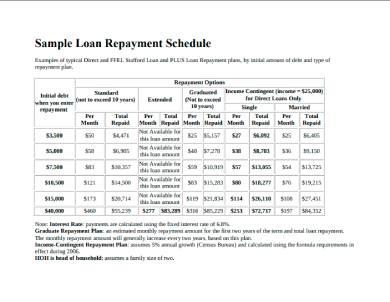 repaymentscheduleloan