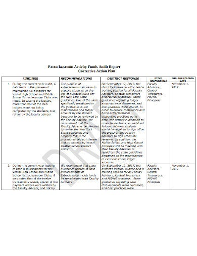 activity fund audit report corrective action plan template