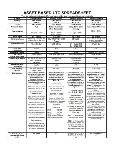 asset based annuity spreadsheet template