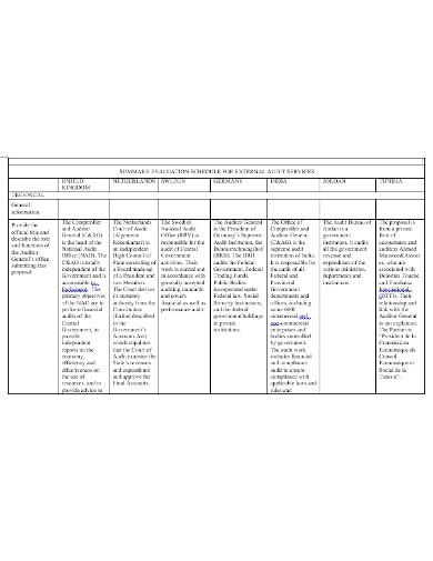 audit schedule evaluation template