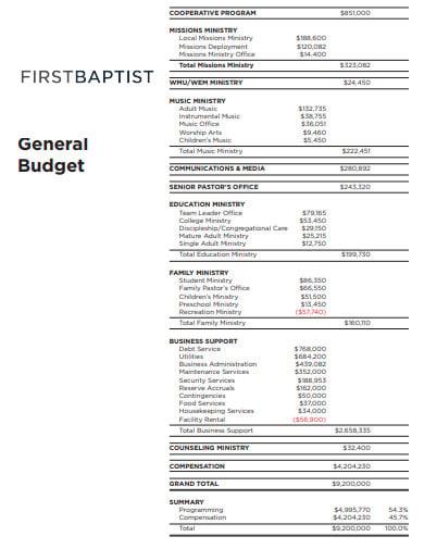 baptist church general budget template