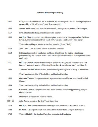 basic church history timeline