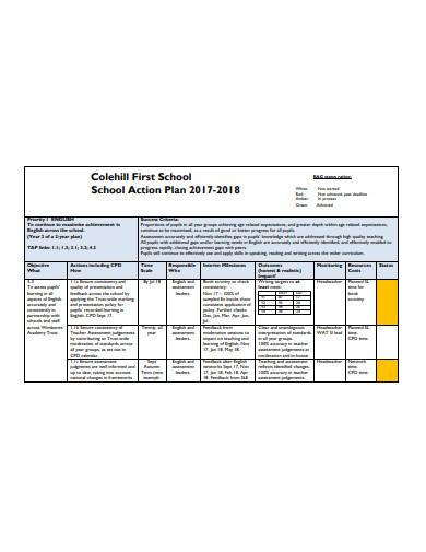 basic school action plan