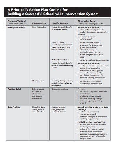 business school action plan template