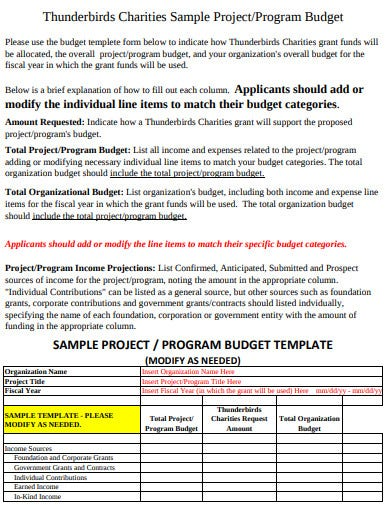 charity sample project budget