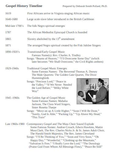 church history timeline in pdf