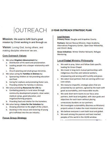 church outreach startgeic plan template