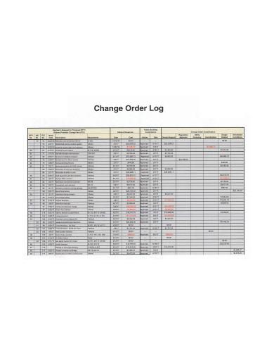 company change order log template