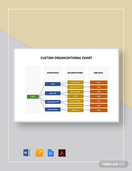 custom organizational chart template