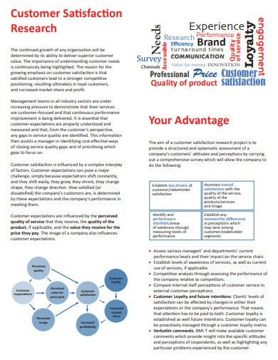 customer value proposition survey template
