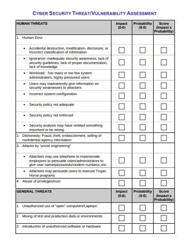 Free 6 Security Assessment Checklist Templates In Pdf Free Premium Templates