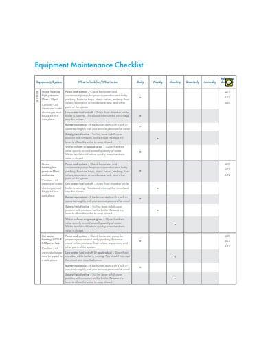 25+ Maintenance Checklist Templates in Google Docs   Word ...