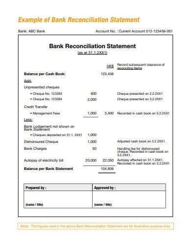 example of bank reconciliation template