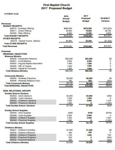first baptist church proposed budget template