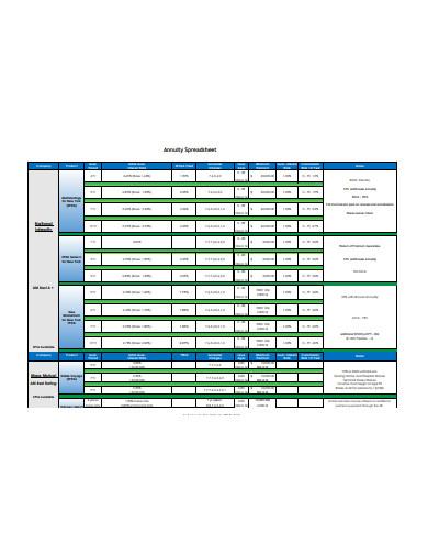 formal annuity spreadsheet template