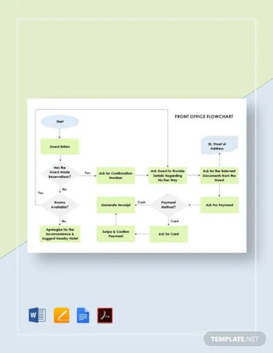 front office flowchart template