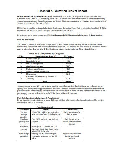 hospital project report template1