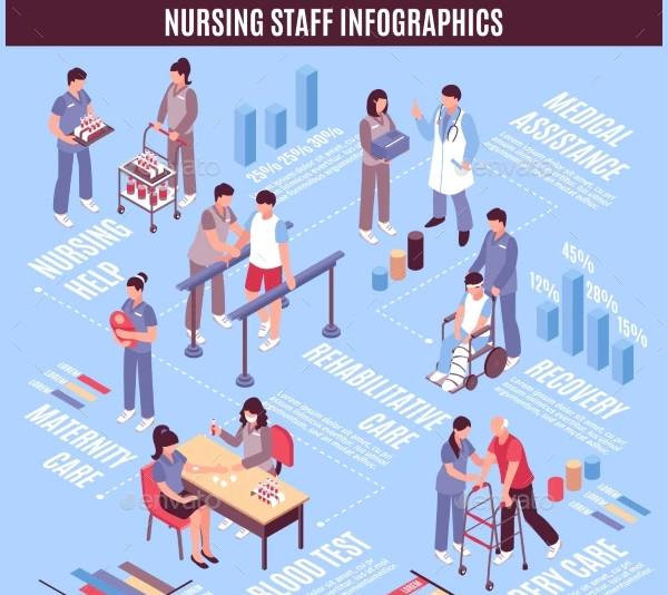 hospital staff nurses poster